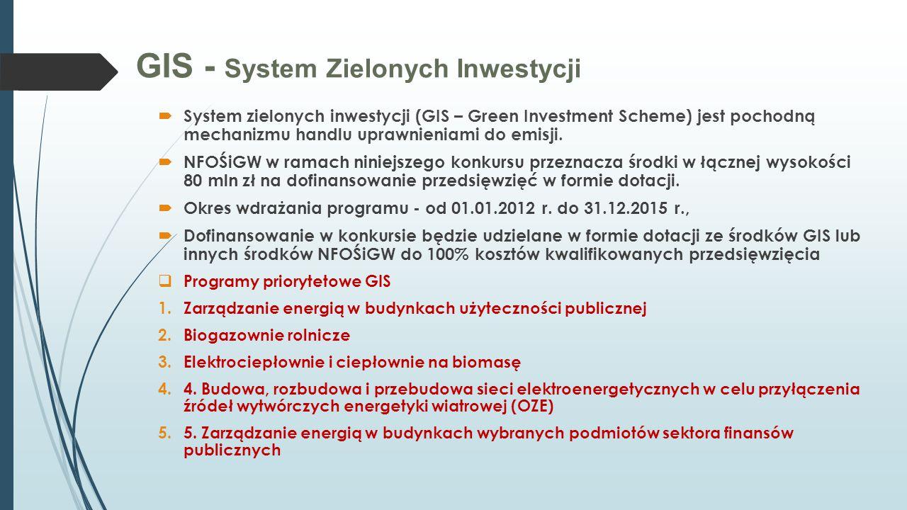 GIS - System Zielonych Inwestycji  System zielonych inwestycji (GIS – Green Investment Scheme) jest pochodną mechanizmu handlu uprawnieniami do emisj