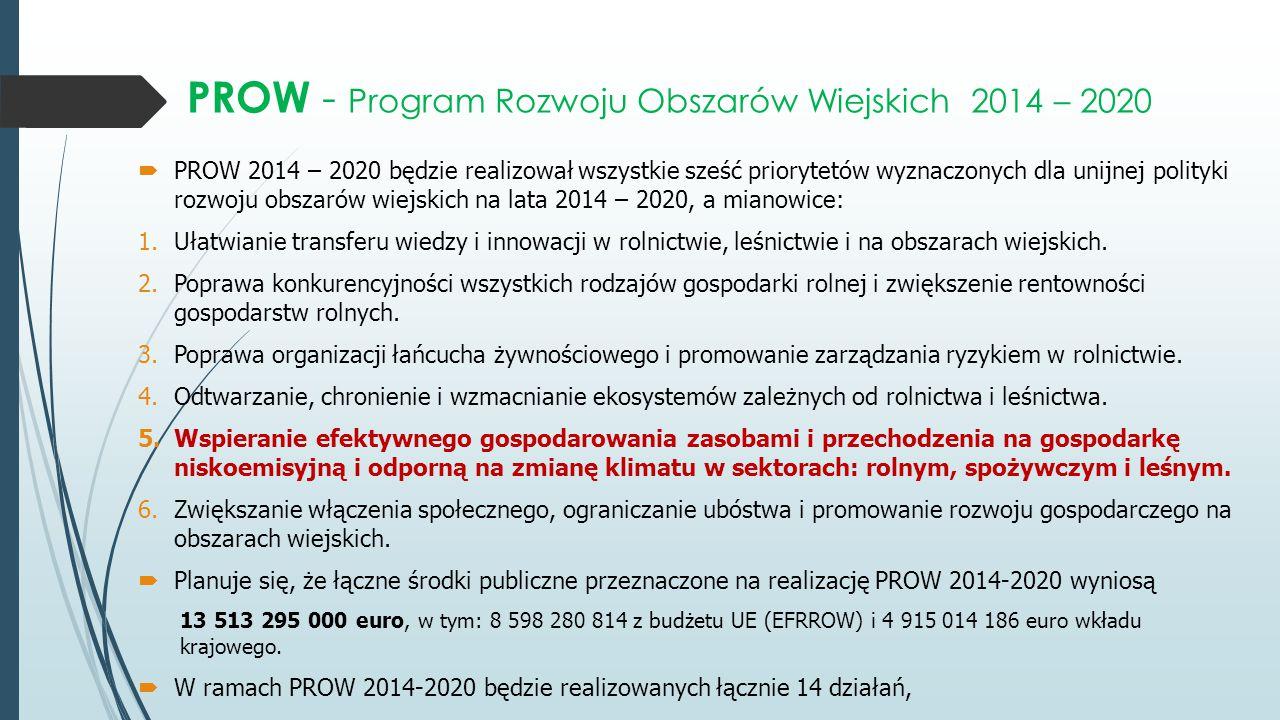 PROW - Program Rozwoju Obszarów Wiejskich 2014 – 2020  PROW 2014 – 2020 będzie realizował wszystkie sześć priorytetów wyznaczonych dla unijnej polity