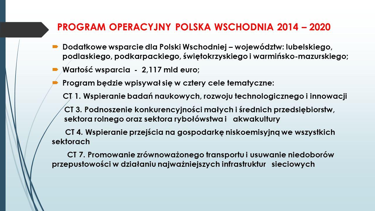 PROGRAM OPERACYJNY POLSKA WSCHODNIA 2014 – 2020  Dodatkowe wsparcie dla Polski Wschodniej – województw: lubelskiego, podlaskiego, podkarpackiego, świ