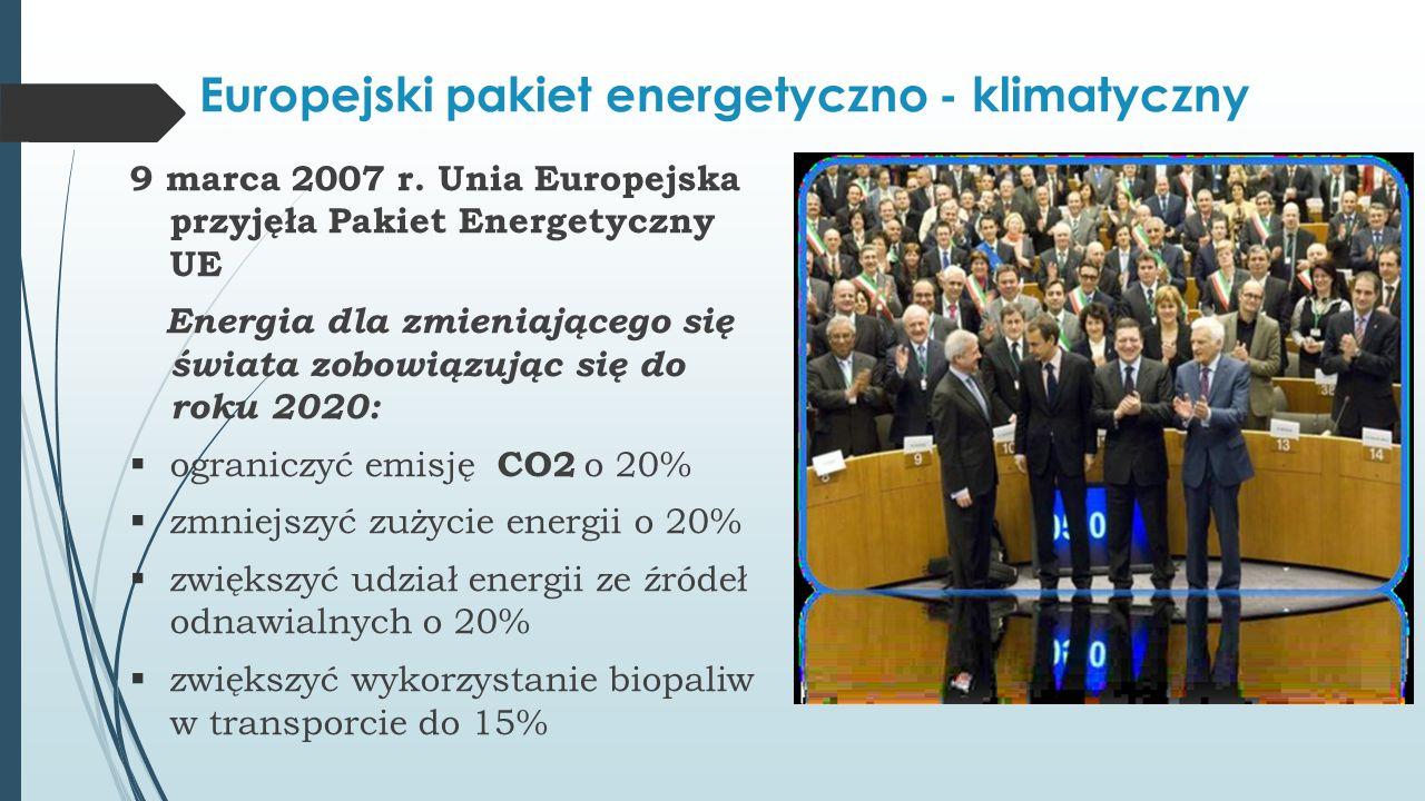 Europejski pakiet energetyczno - klimatyczny 9 marca 2007 r. Unia Europejska przyjęła Pakiet Energetyczny UE Energia dla zmieniającego się świata zobo