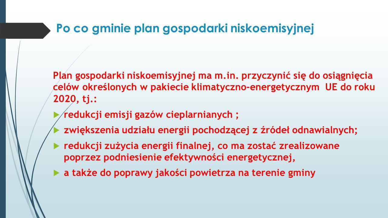 Po co gminie plan gospodarki niskoemisyjnej Plan gospodarki niskoemisyjnej ma m.in. przyczynić się do osiągnięcia celów określonych w pakiecie klimaty