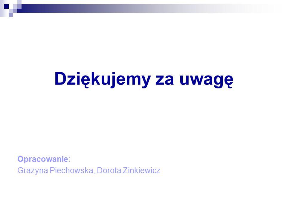 Dziękujemy za uwagę Opracowanie: Grażyna Piechowska, Dorota Zinkiewicz