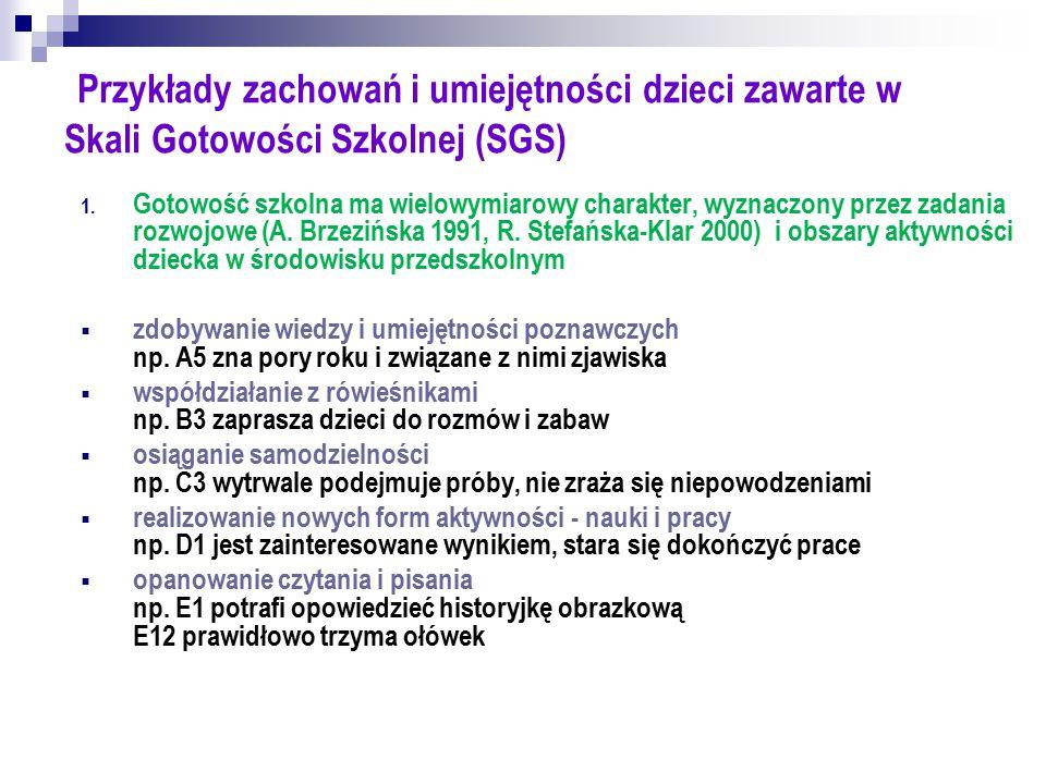 Przykłady zachowań i umiejętności dzieci zawartych w Skali Gotowości Szkolnej (SGS) 2.