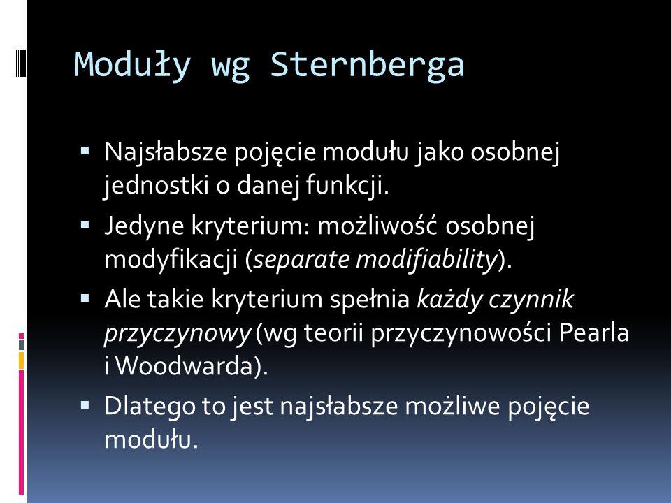 Moduły wg Sternberga  Najsłabsze pojęcie modułu jako osobnej jednostki o danej funkcji.  Jedyne kryterium: możliwość osobnej modyfikacji (separate m