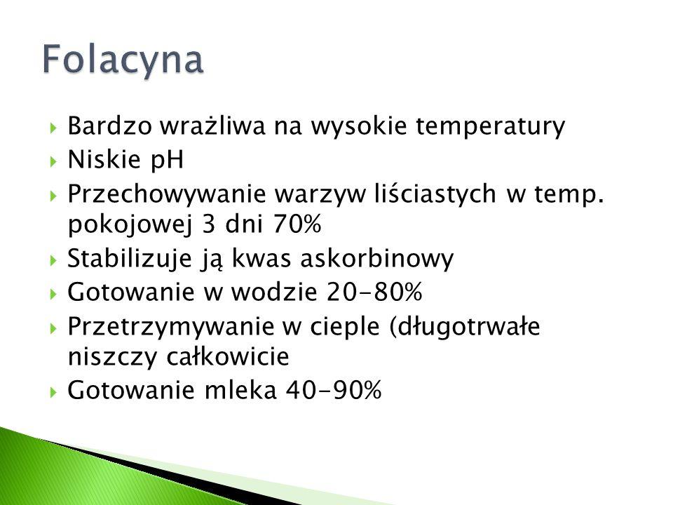  Bardzo wrażliwa na wysokie temperatury  Niskie pH  Przechowywanie warzyw liściastych w temp. pokojowej 3 dni 70%  Stabilizuje ją kwas askorbinowy