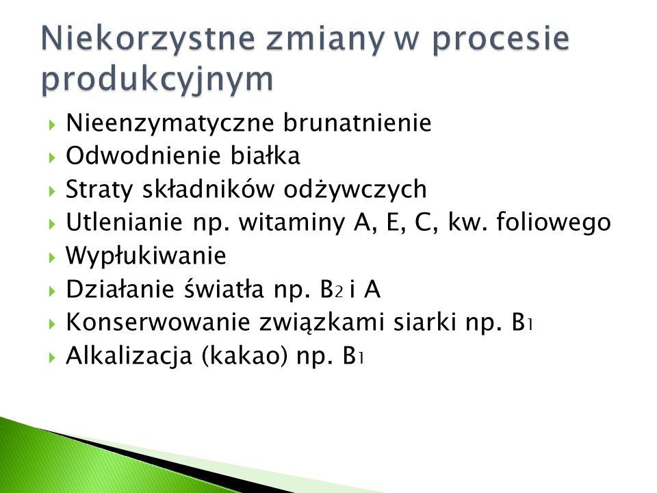  Nieenzymatyczne brunatnienie  Odwodnienie białka  Straty składników odżywczych  Utlenianie np. witaminy A, E, C, kw. foliowego  Wypłukiwanie  D
