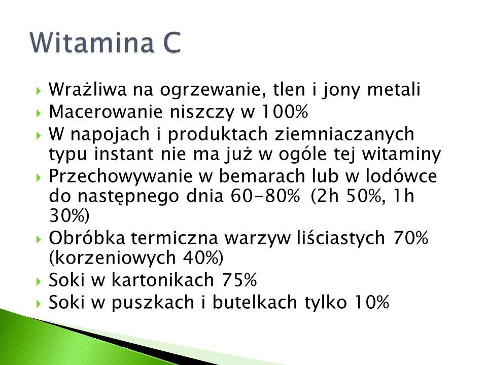  Najbardziej labilna z witamin  Wrażliwa w warunkach chłodniczych przy pH≥7  Podczas przemiału 75%  Siarkowanie 45%  Pieczenie 40 – 50%  Zagęszczanie mleka 30%  Proszkowanie mleka 5-15%  UHT 3 %  Gotowanie 0-20%  Surowe mięso ryb – niszczące tiaminazy