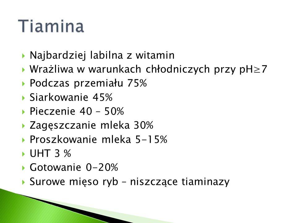  Najbardziej labilna z witamin  Wrażliwa w warunkach chłodniczych przy pH≥7  Podczas przemiału 75%  Siarkowanie 45%  Pieczenie 40 – 50%  Zagęszc