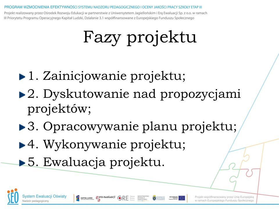 Fazy projektu 1. Zainicjowanie projektu; 2. Dyskutowanie nad propozycjami projektów; 3. Opracowywanie planu projektu; 4. Wykonywanie projektu; 5. Ewal