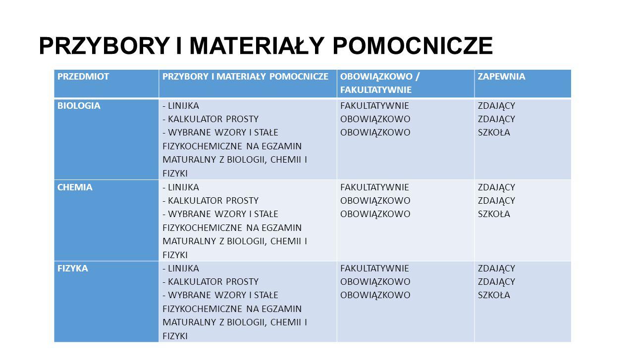 Część ustna egzaminu maturalnego z języka polskiego – przebieg egzaminu Zdający losuje kartkę z wydrukowanym zadaniem.