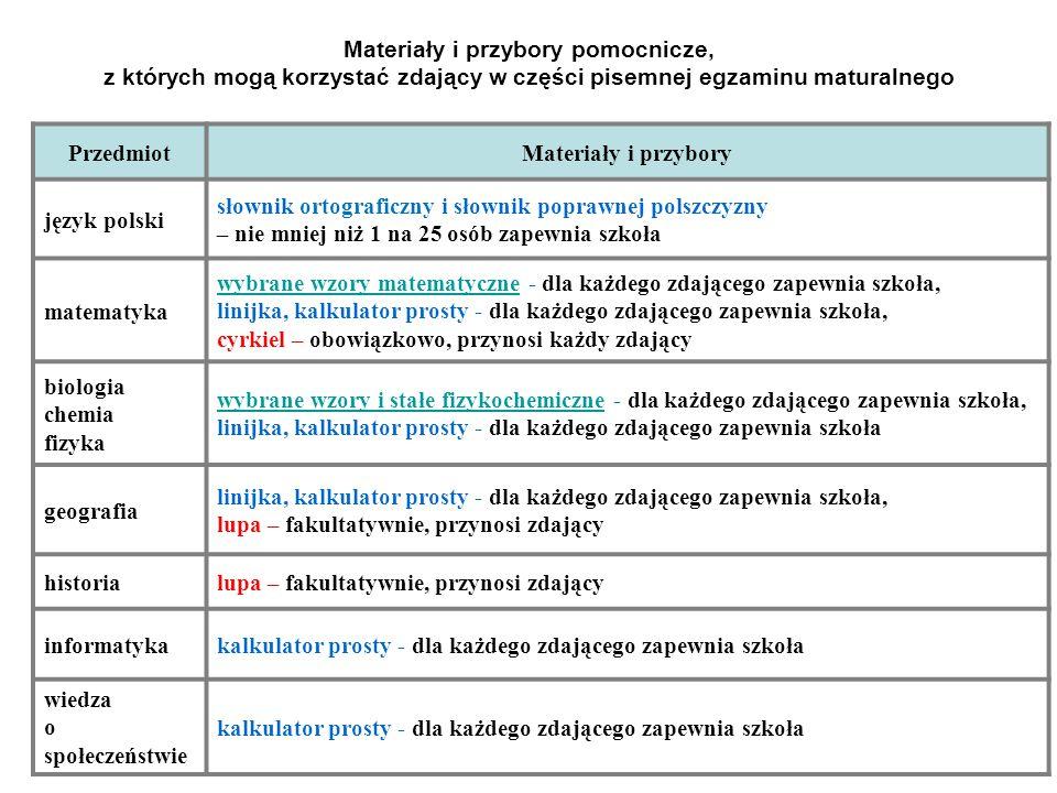 Materiały i przybory pomocnicze, z których mogą korzystać zdający w części pisemnej egzaminu maturalnego PrzedmiotMateriały i przybory język polski słownik ortograficzny i słownik poprawnej polszczyzny – nie mniej niż 1 na 25 osób zapewnia szkoła matematyka wybrane wzory matematycznewybrane wzory matematyczne - dla każdego zdającego zapewnia szkoła, linijka, kalkulator prosty - dla każdego zdającego zapewnia szkoła, cyrkiel – obowiązkowo, przynosi każdy zdający biologia chemia fizyka wybrane wzory i stałe fizykochemicznewybrane wzory i stałe fizykochemiczne - dla każdego zdającego zapewnia szkoła, linijka, kalkulator prosty - dla każdego zdającego zapewnia szkoła geografia linijka, kalkulator prosty - dla każdego zdającego zapewnia szkoła, lupa – fakultatywnie, przynosi zdający historialupa – fakultatywnie, przynosi zdający informatykakalkulator prosty - dla każdego zdającego zapewnia szkoła wiedza o społeczeństwie kalkulator prosty - dla każdego zdającego zapewnia szkoła