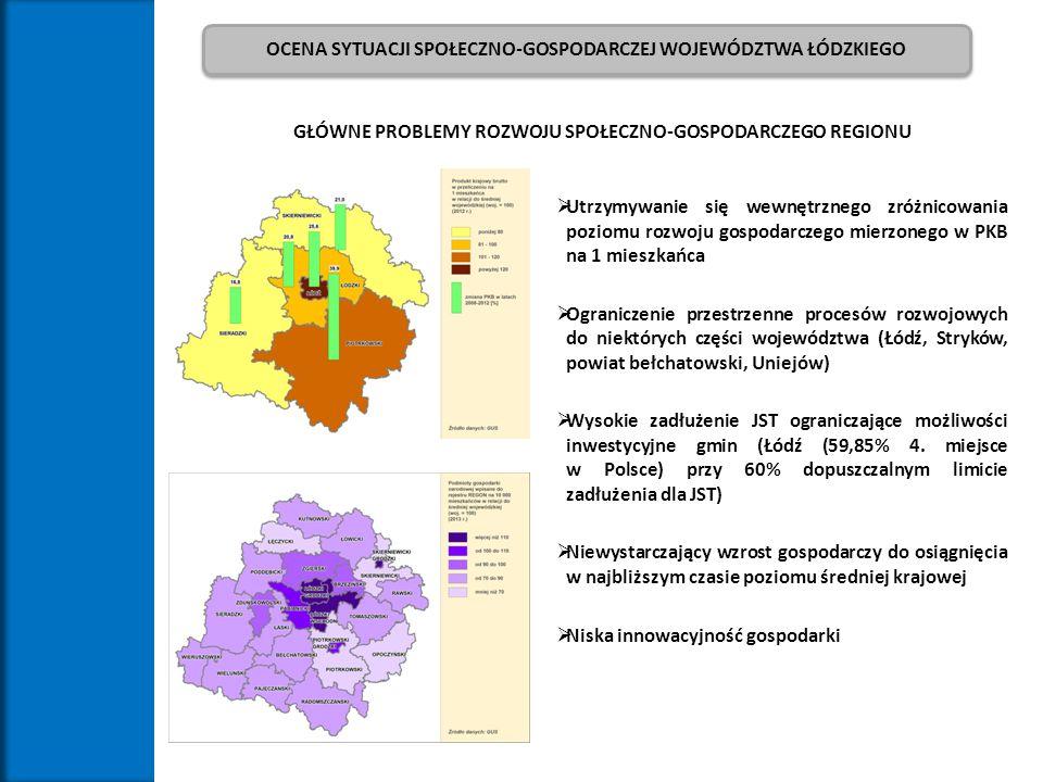 GŁÓWNE PROBLEMY ROZWOJU SPOŁECZNO-GOSPODARCZEGO REGIONU  Utrzymywanie się wewnętrznego zróżnicowania poziomu rozwoju gospodarczego mierzonego w PKB n