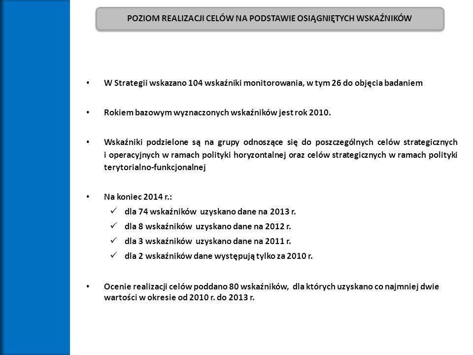 W Strategii wskazano 104 wskaźniki monitorowania, w tym 26 do objęcia badaniem Rokiem bazowym wyznaczonych wskaźników jest rok 2010. Wskaźniki podziel