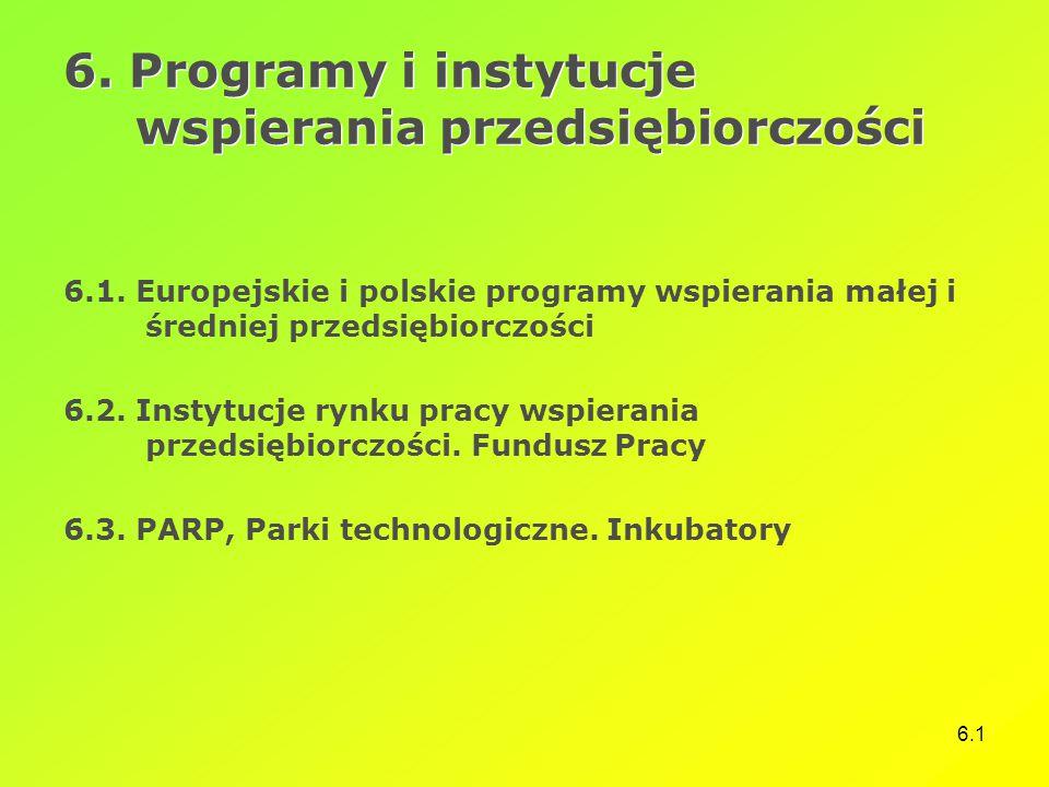 6.1 6. Programy i instytucje wspierania przedsiębiorczości 6.1. Europejskie i polskie programy wspierania małej i średniej przedsiębiorczości 6.2. Ins