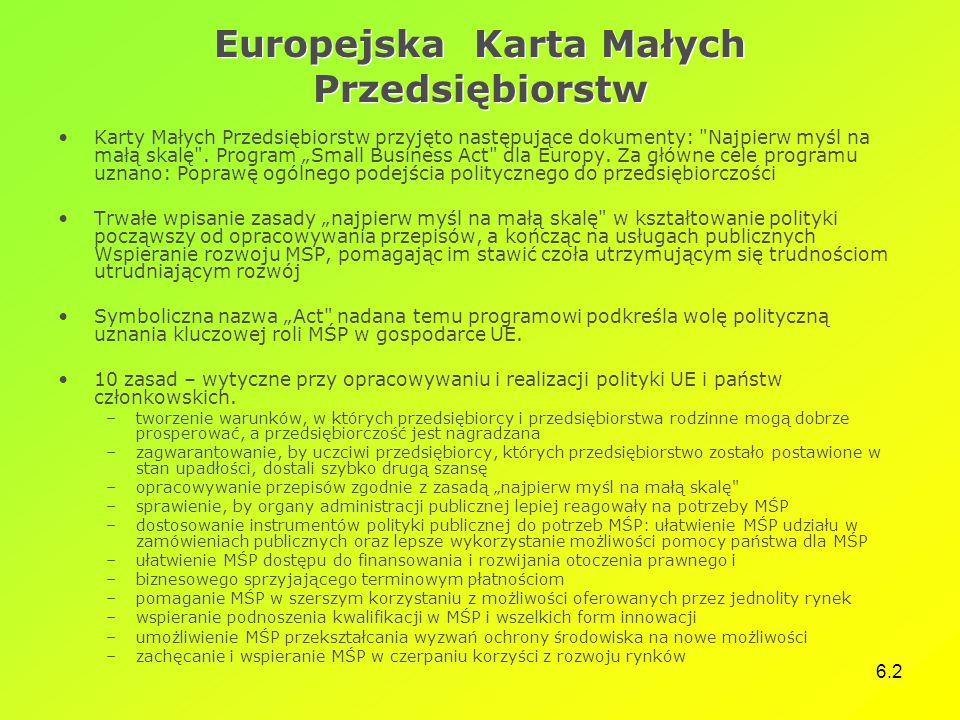 6.2 Europejska Karta Małych Przedsiębiorstw Karty Małych Przedsiębiorstw przyjęto następujące dokumenty: