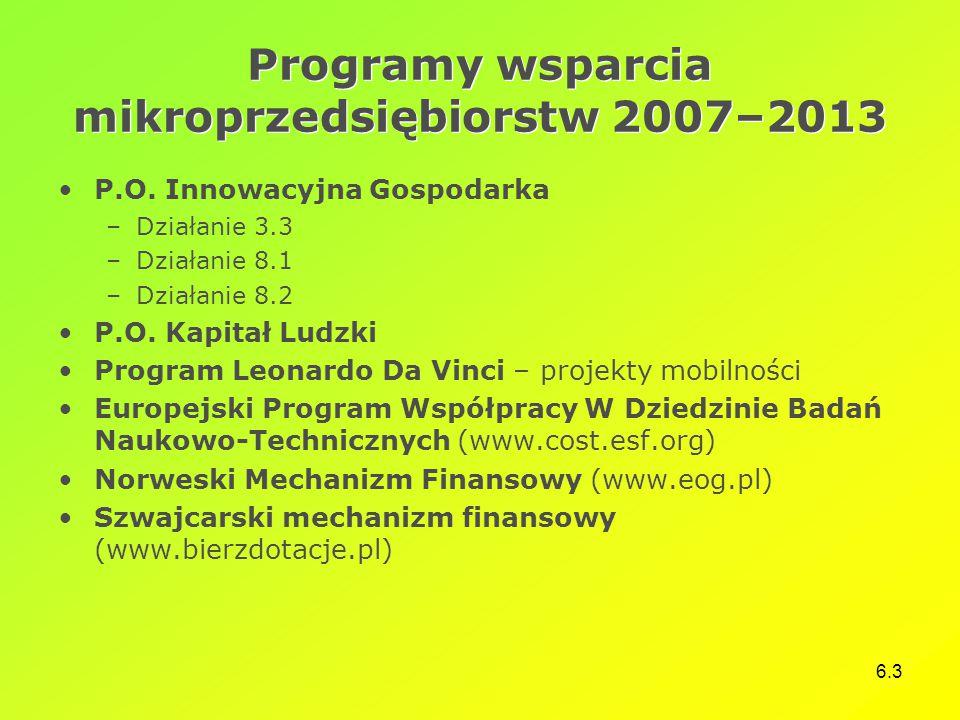 6.3 Programy wsparcia mikroprzedsiębiorstw 2007–2013 P.O. Innowacyjna Gospodarka –Działanie 3.3 –Działanie 8.1 –Działanie 8.2 P.O. Kapitał Ludzki Prog