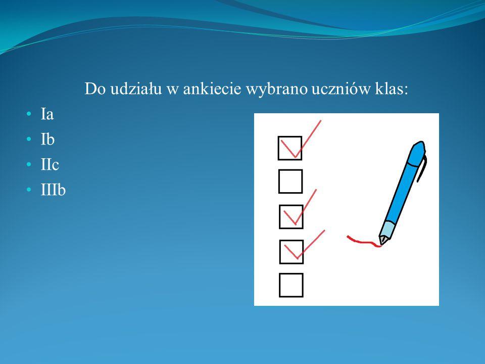 Do udziału w ankiecie wybrano uczniów klas: Ia Ib IIc IIIb