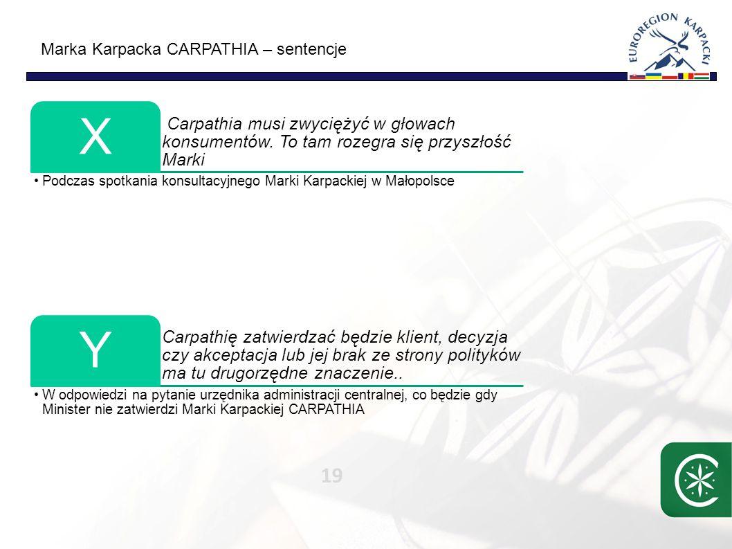 Marka Karpacka CARPATHIA – sentencje 19 Carpathia musi zwyciężyć w głowach konsumentów.