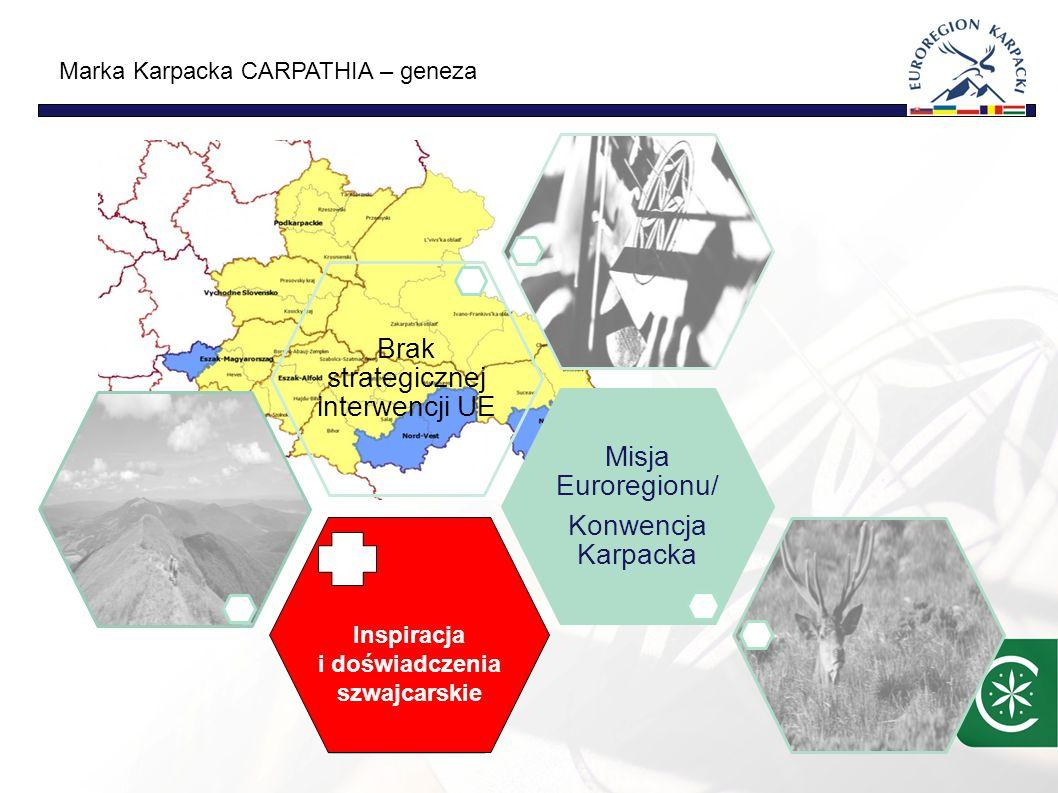 Inspiracja i doświadczenia szwajcarskie Misja Euroregionu/ Konwencja Karpacka Brak strategicznej interwencji UE Marka Karpacka CARPATHIA – geneza Inspiracja i doświadczenia szwajcarskie