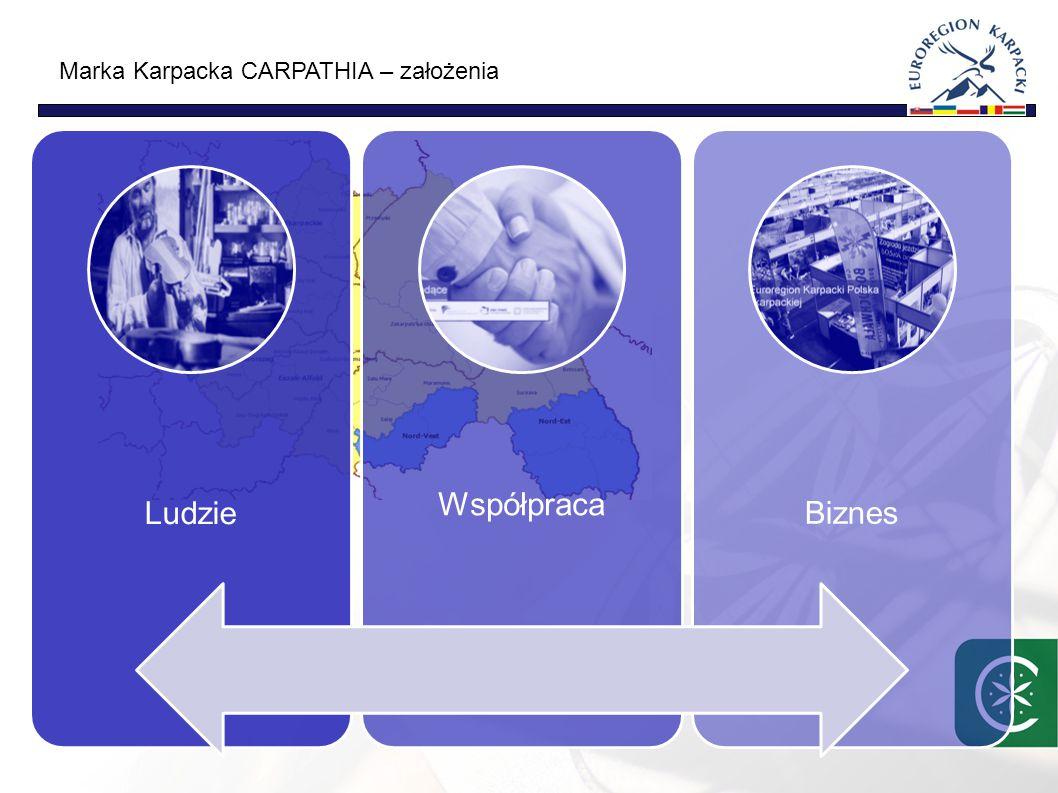 Ludzie Współpraca Biznes Marka Karpacka CARPATHIA – założenia
