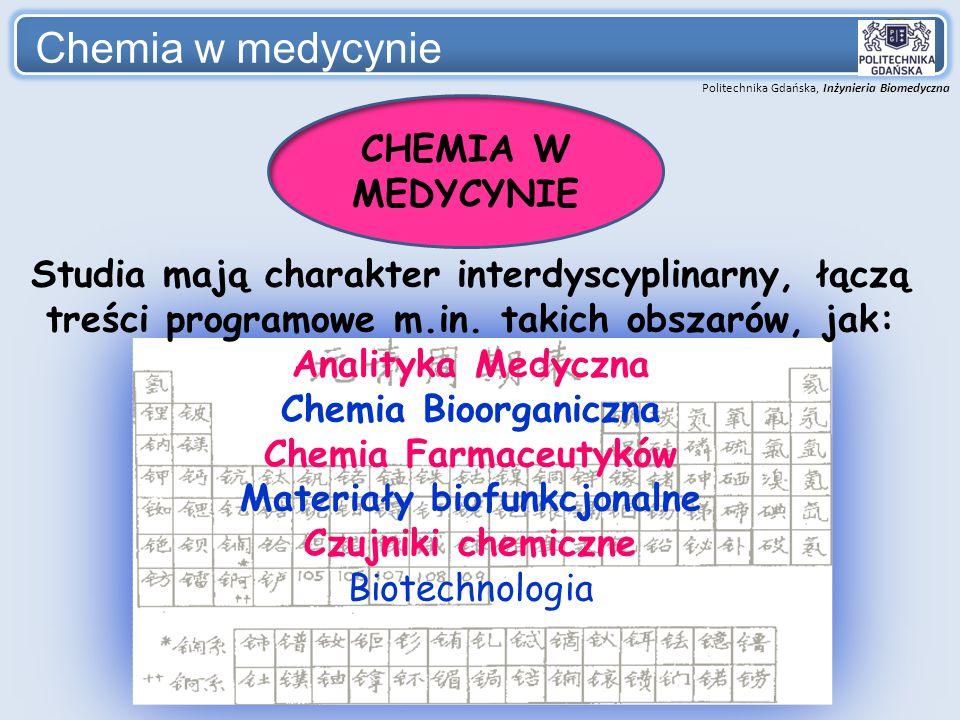 Politechnika Gdańska, Inżynieria Biomedyczna Chemia w medycynie Studia mają charakter interdyscyplinarny, łączą treści programowe m.in. takich obszaró