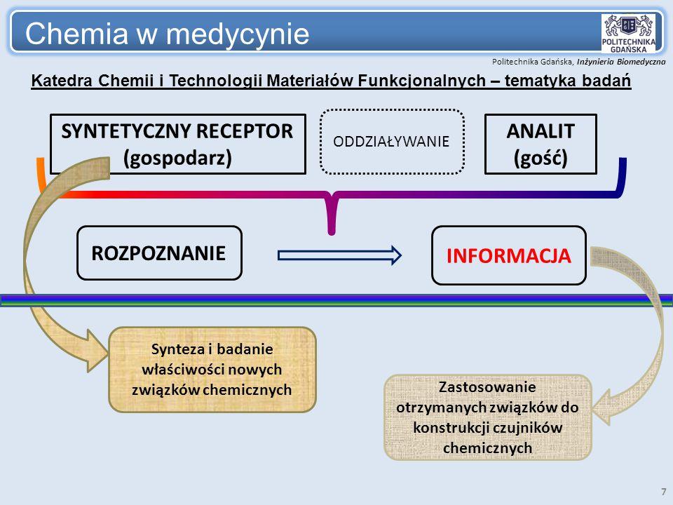 Politechnika Gdańska, Inżynieria Biomedyczna 7 SYNTETYCZNY RECEPTOR (gospodarz) ANALIT (gość) ODDZIAŁYWANIE ROZPOZNANIE INFORMACJA Chemia w medycynie