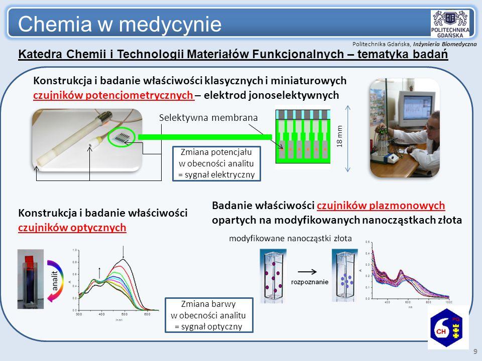 Politechnika Gdańska, Inżynieria Biomedyczna Chemia w medycynie 10 - nowe materiały ogniw litowo-jonowych, - polimery elektroaktywne w a) sensorach b) tzw.