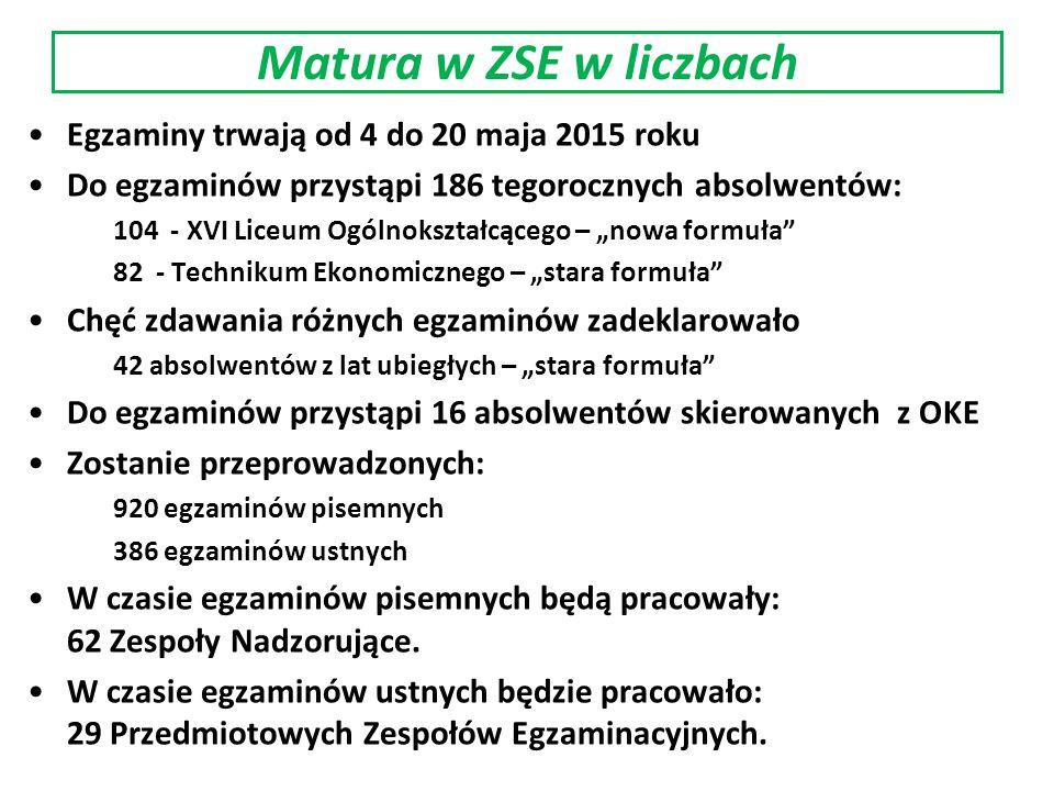 Wyniki części ustnej egzaminu maturalnego są ogłaszane przez przewodniczącego przedmiotowego zespołu egzaminacyjnego w dniu egzaminu.