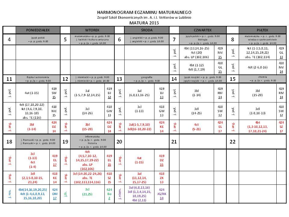 Harmonogram egzaminu MATURA 2015 Szczegółowy harmonogram części pisemnej z określoną salą i numerem ucznia z dziennika lekcyjnego znajdują się na tablicy ogłoszeń maturalnych przed sekretariatem.