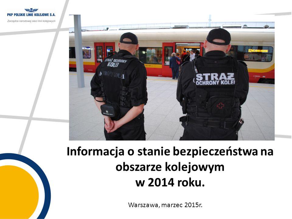 Informacja o stanie bezpieczeństwa na obszarze kolejowym w 2014 roku. Warszawa, marzec 2015r.