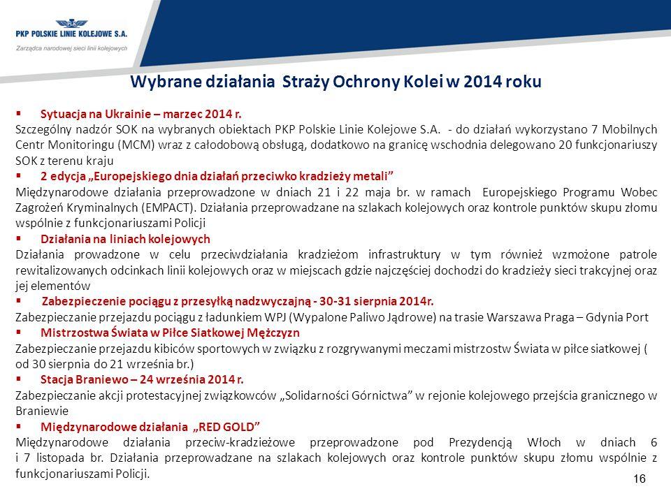 16 Wybrane działania Straży Ochrony Kolei w 2014 roku  Sytuacja na Ukrainie – marzec 2014 r. Szczególny nadzór SOK na wybranych obiektach PKP Polskie