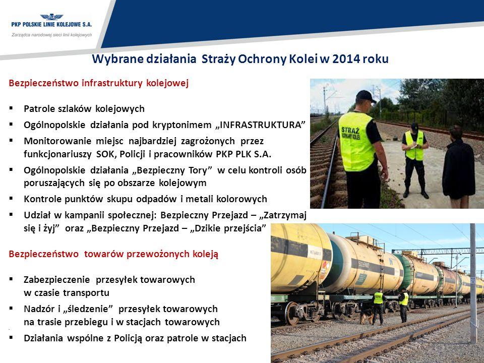 """17 Bezpieczeństwo infrastruktury kolejowej  Patrole szlaków kolejowych  Ogólnopolskie działania pod kryptonimem """"INFRASTRUKTURA""""  Monitorowanie mie"""