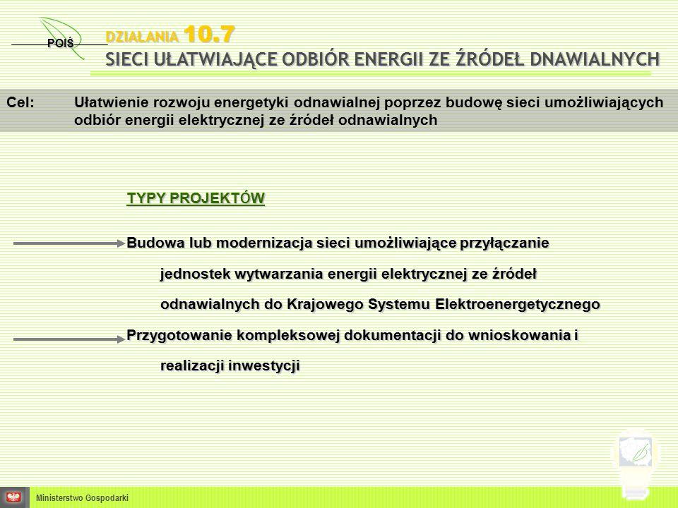 DZIAŁANIA 10.7 SIECI UŁATWIAJĄCE ODBIÓR ENERGII ZE ŹRÓDEŁ DNAWIALNYCH POIŚ Ministerstwo Gospodarki Cel:Ułatwienie rozwoju energetyki odnawialnej poprzez budowę sieci umożliwiających odbiór energii elektrycznej ze źródeł odnawialnych TYPY PROJEKT Ó W Budowa lub modernizacja sieci umożliwiające przyłączanie jednostek wytwarzania energii elektrycznej ze źródeł odnawialnych do Krajowego Systemu Elektroenergetycznego Budowa lub modernizacja sieci umożliwiające przyłączanie jednostek wytwarzania energii elektrycznej ze źródeł odnawialnych do Krajowego Systemu Elektroenergetycznego Przygotowanie kompleksowej dokumentacji do wnioskowania i realizacji inwestycji