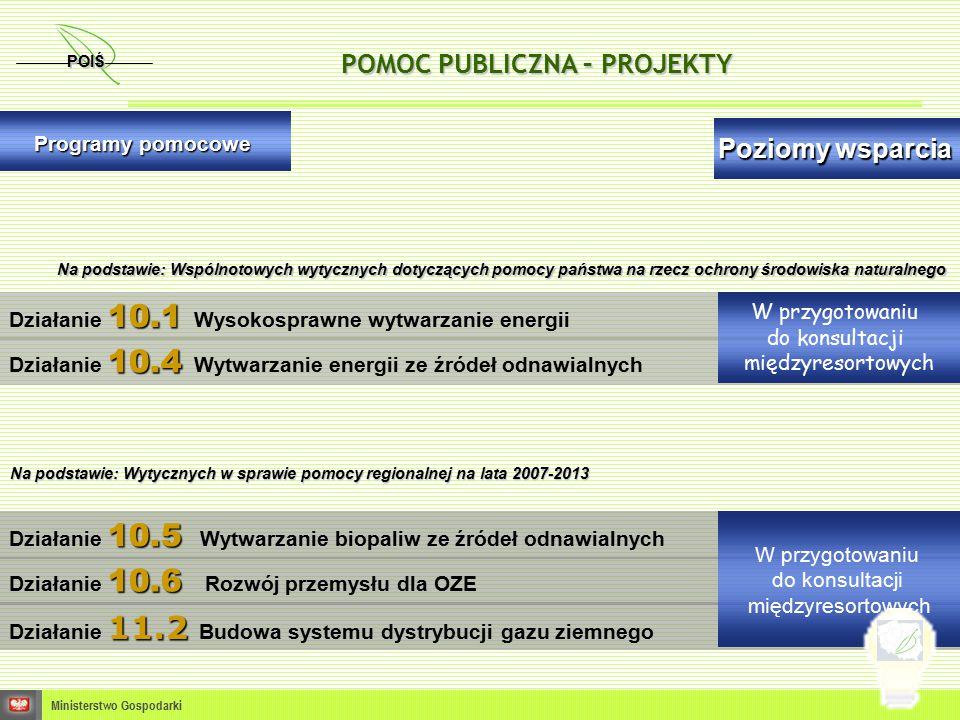 Na podstawie: Wytycznych w sprawie pomocy regionalnej na lata 2007-2013 POIŚ POMOC PUBLICZNA – PROJEKTY Na podstawie: Wspólnotowych wytycznych dotyczących pomocy państwa na rzecz ochrony środowiska naturalnego 10.1 Działanie 10.1 Wysokosprawne wytwarzanie energii 10.4 Działanie 10.4 Wytwarzanie energii ze źródeł odnawialnych 10.5 Działanie 10.5 Wytwarzanie biopaliw ze źródeł odnawialnych 10.6 Działanie 10.6 Rozwój przemysłu dla OZE 11.2 Działanie 11.2 Budowa systemu dystrybucji gazu ziemnego Programy pomocowe Poziomy wsparcia W przygotowaniu do konsultacji międzyresortowych W przygotowaniu do konsultacji międzyresortowych Ministerstwo Gospodarki