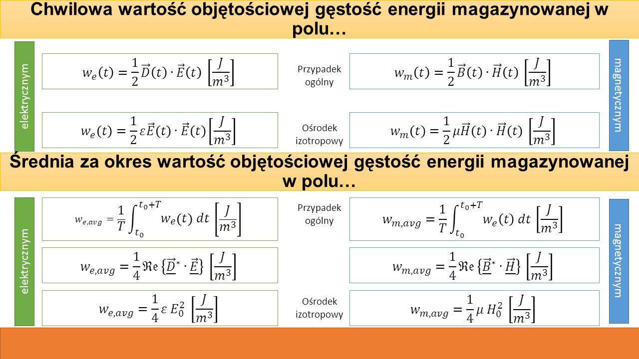 Chwilowa wartość objętościowej gęstość energii magazynowanej w polu… elektrycznym Przypadek ogólny Ośrodek izotropowy Średnia za okres wartość objętościowej gęstość energii magazynowanej w polu… Przypadek ogólny Ośrodek izotropowy elektrycznym magnetycznym