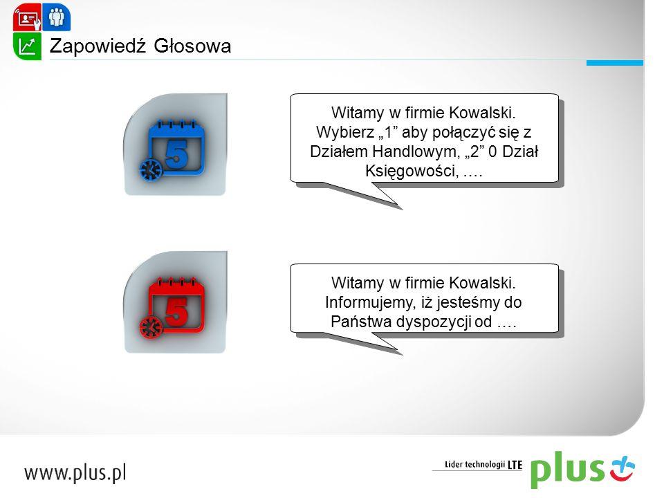"""Witamy w firmie Kowalski. Wybierz """"1"""" aby połączyć się z Działem Handlowym, """"2"""" 0 Dział Księgowości, …. Witamy w firmie Kowalski. Wybierz """"1"""" aby połą"""