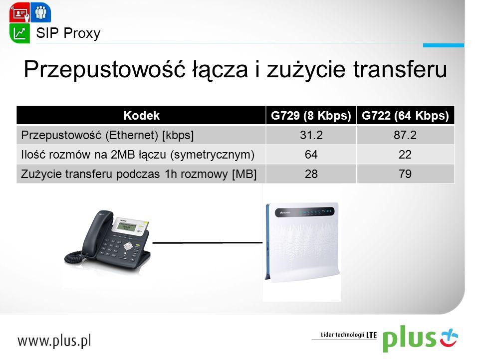 SIP Proxy KodekG729 (8 Kbps)G722 (64 Kbps) Przepustowość (Ethernet) [kbps]31.287.2 Ilość rozmów na 2MB łączu (symetrycznym)6422 Zużycie transferu podc