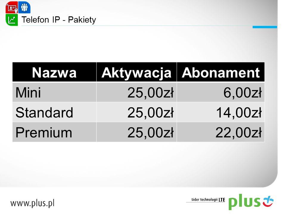 Telefon IP - Pakiety NazwaAktywacjaAbonament Mini25,00zł6,00zł Standard25,00zł14,00zł Premium25,00zł22,00zł