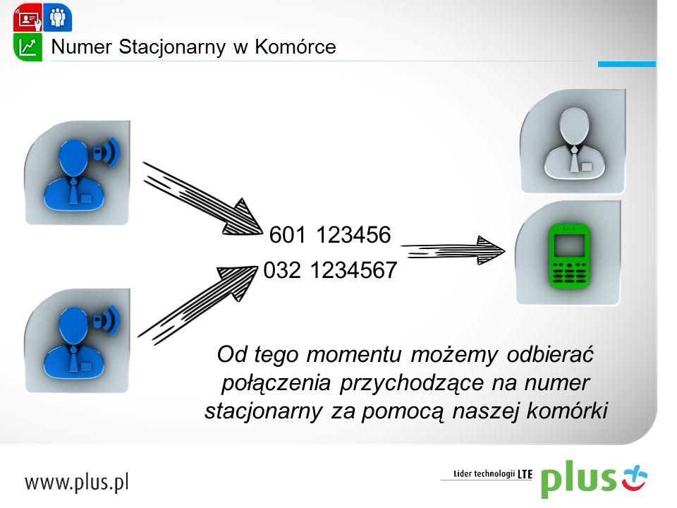 Numer Stacjonarny w Komórce 601 123456 032 1234567 Od tego momentu możemy odbierać połączenia przychodzące na numer stacjonarny za pomocą naszej komór