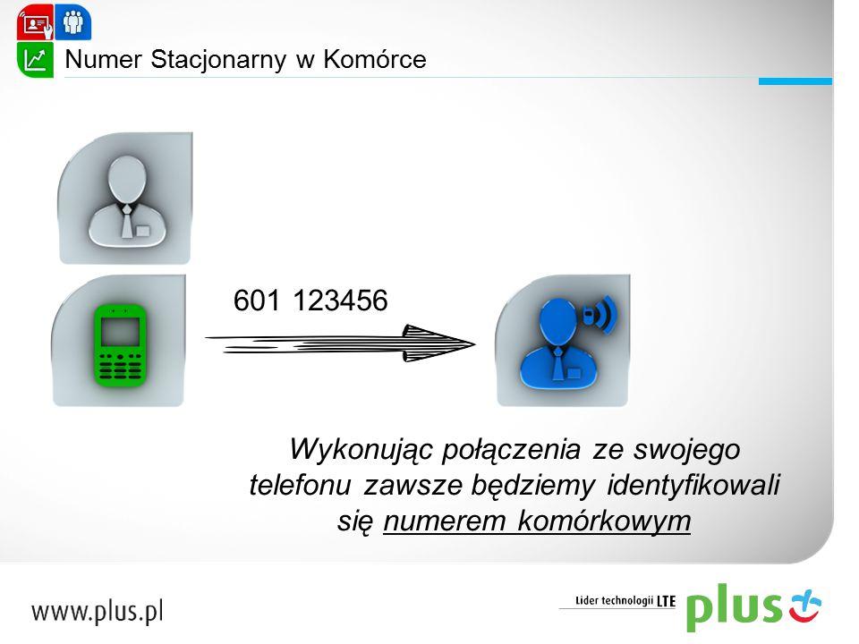 Numer Stacjonarny w Komórce 601 123456 Wykonując połączenia ze swojego telefonu zawsze będziemy identyfikowali się numerem komórkowym