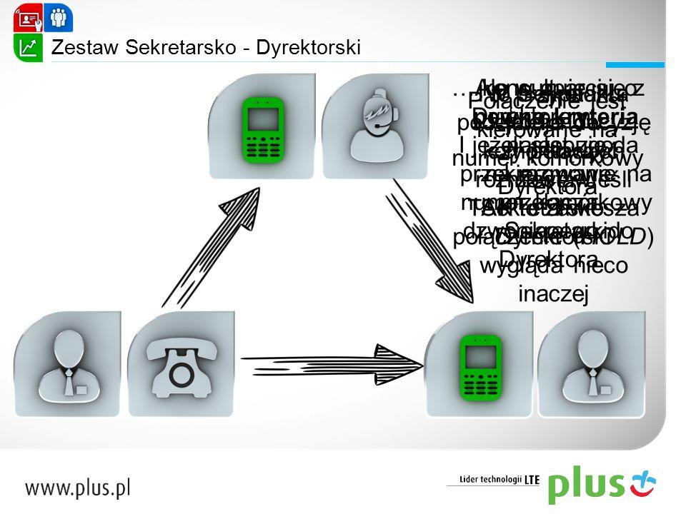 Zestaw Sekretarsko - Dyrektorski W przypadku telefonów komórkowych Zestaw Sekretarsko – Dyrektorski wygląda nieco inaczej Połączenie jest kierowane na