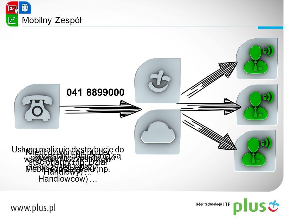 Mobilny Zespół 041 8899000 Klient dzwoni na numer stacjonarny (np. Dział Handlowy) … Usługa realizuje dystrybucję do wszystkich Uczestników Mobilnego