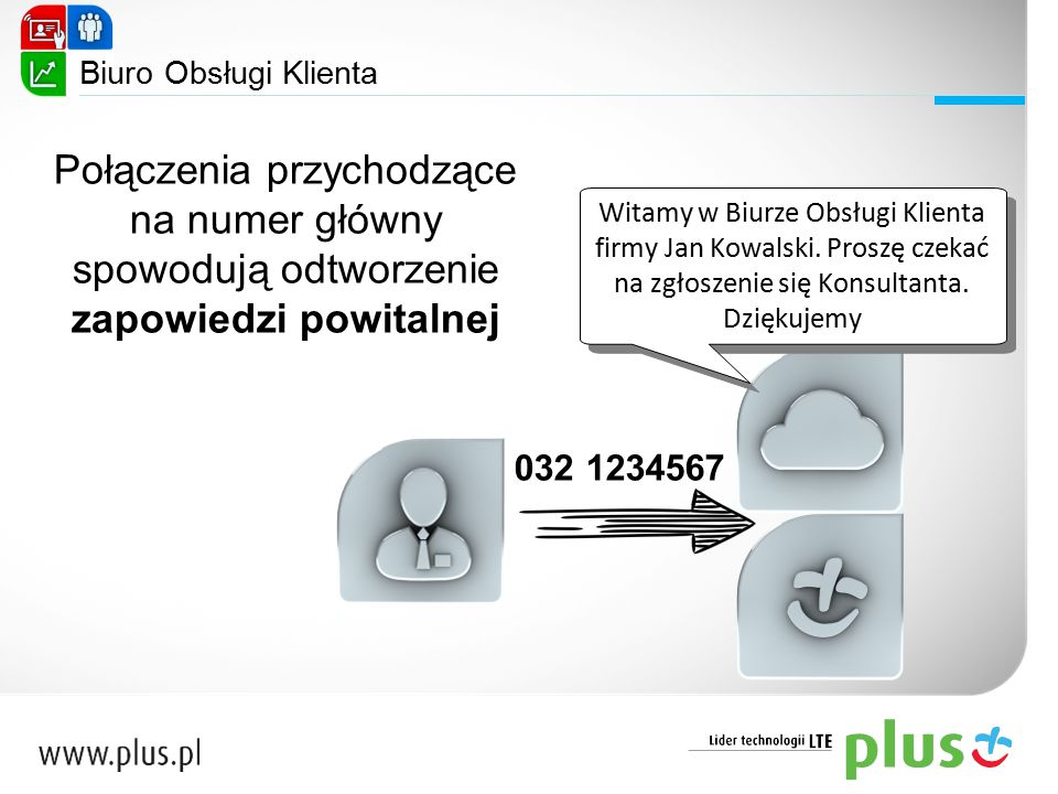 Biuro Obsługi Klienta 032 1234567 Witamy w Biurze Obsługi Klienta firmy Jan Kowalski. Proszę czekać na zgłoszenie się Konsultanta. Dziękujemy Połączen