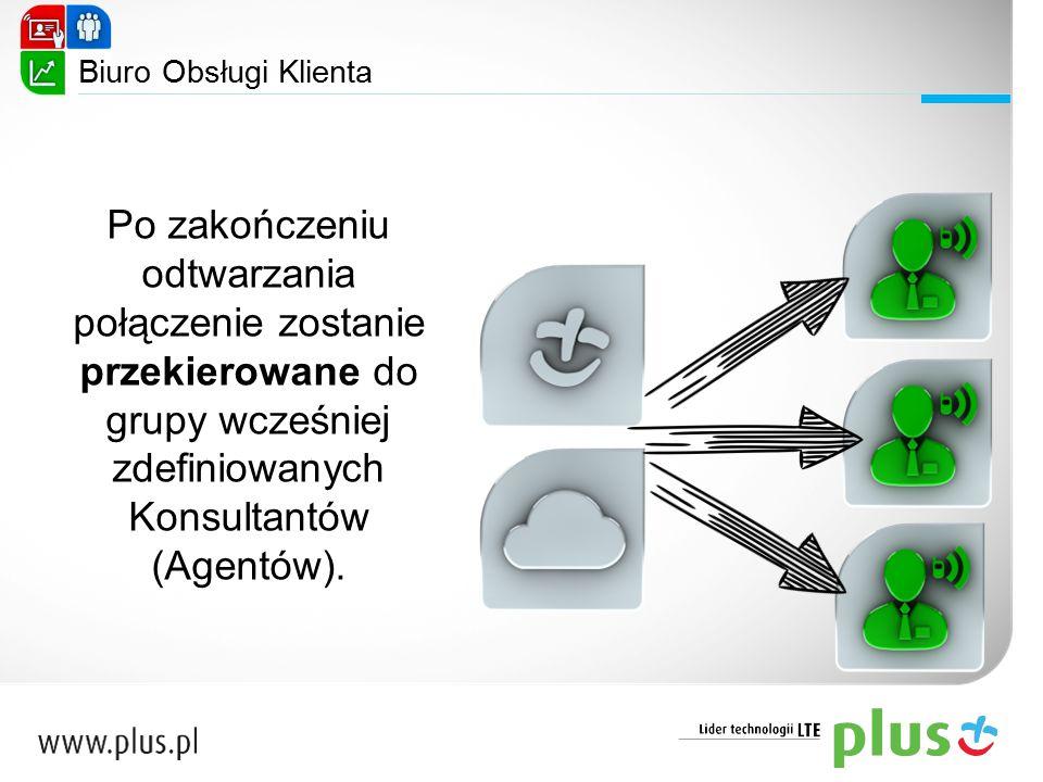 Biuro Obsługi Klienta Po zakończeniu odtwarzania połączenie zostanie przekierowane do grupy wcześniej zdefiniowanych Konsultantów (Agentów).
