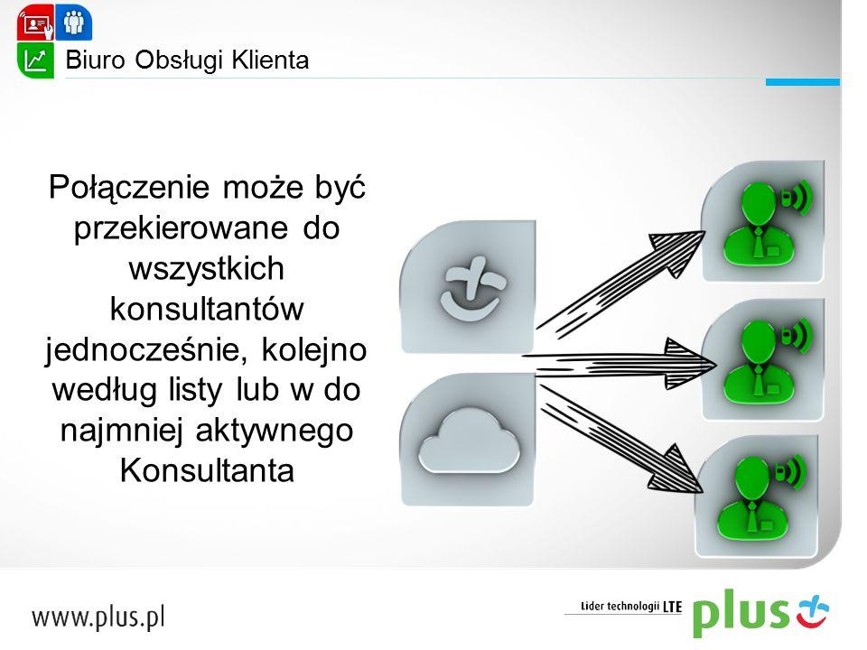 Biuro Obsługi Klienta Połączenie może być przekierowane do wszystkich konsultantów jednocześnie, kolejno według listy lub w do najmniej aktywnego Kons