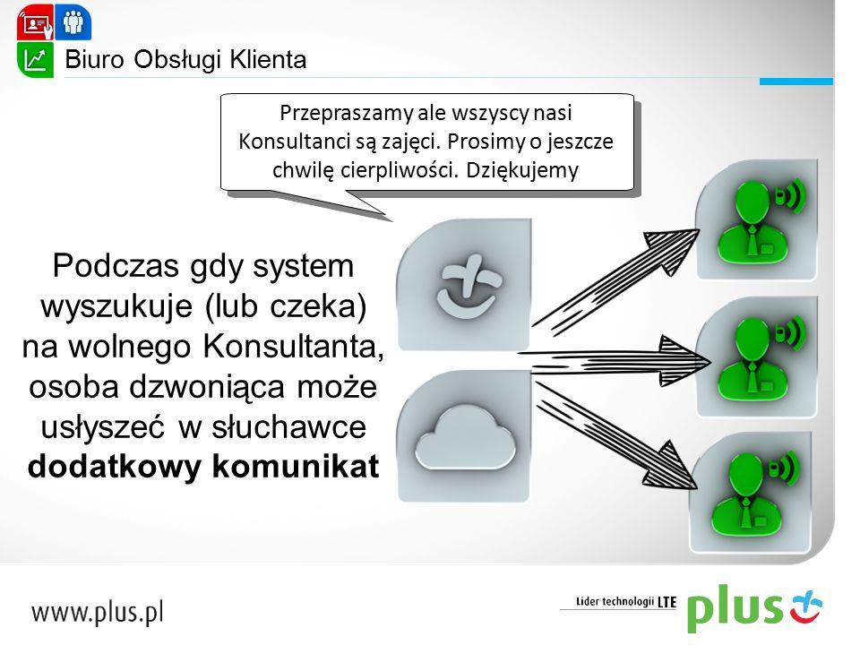 Biuro Obsługi Klienta Podczas gdy system wyszukuje (lub czeka) na wolnego Konsultanta, osoba dzwoniąca może usłyszeć w słuchawce dodatkowy komunikat P