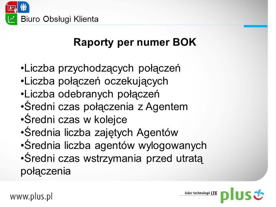 Raporty per numer BOK Liczba przychodzących połączeń Liczba połączeń oczekujących Liczba odebranych połączeń Średni czas połączenia z Agentem Średni c