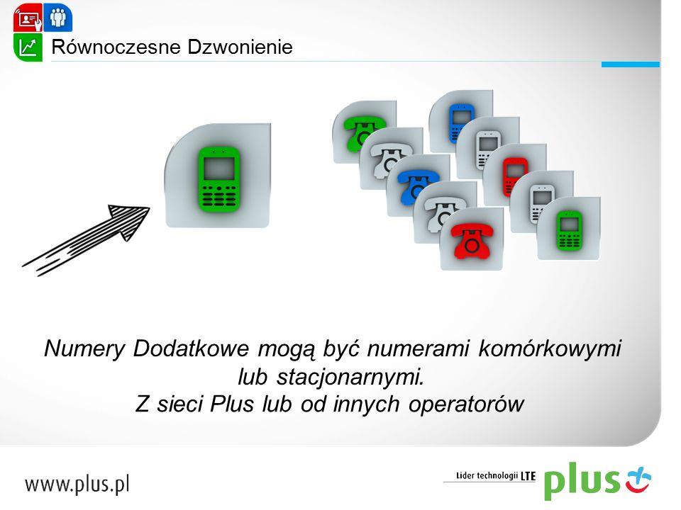 Równoczesne Dzwonienie Numery Dodatkowe mogą być numerami komórkowymi lub stacjonarnymi. Z sieci Plus lub od innych operatorów