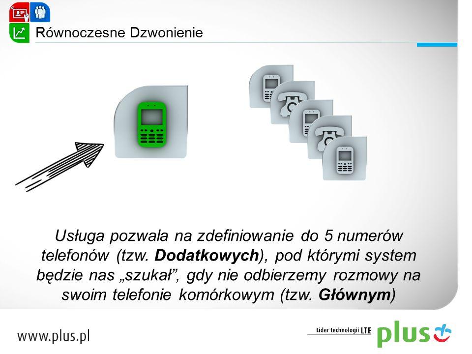 """Równoczesne Dzwonienie Usługa pozwala na zdefiniowanie do 5 numerów telefonów (tzw. Dodatkowych), pod którymi system będzie nas """"szukał"""", gdy nie odbi"""