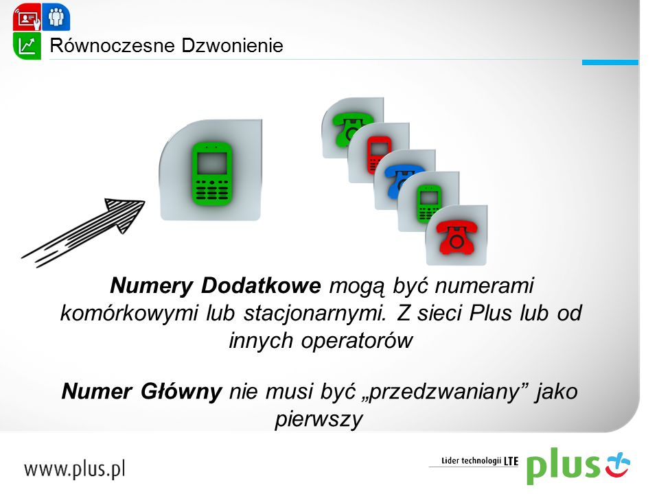 Równoczesne Dzwonienie Numery Dodatkowe mogą być numerami komórkowymi lub stacjonarnymi. Z sieci Plus lub od innych operatorów Numer Główny nie musi b